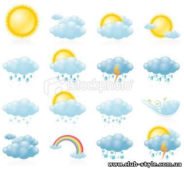 Прогноз погоды в нахабино на неделю